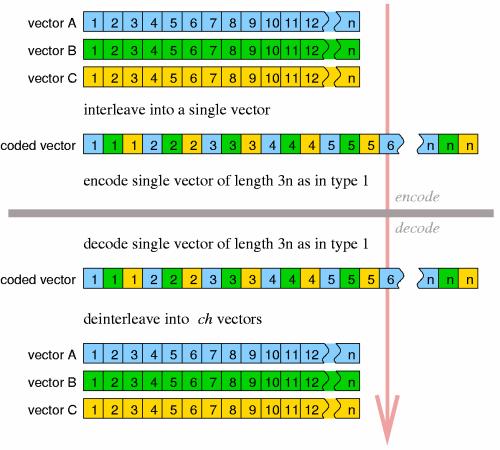 vorbis synthesis read